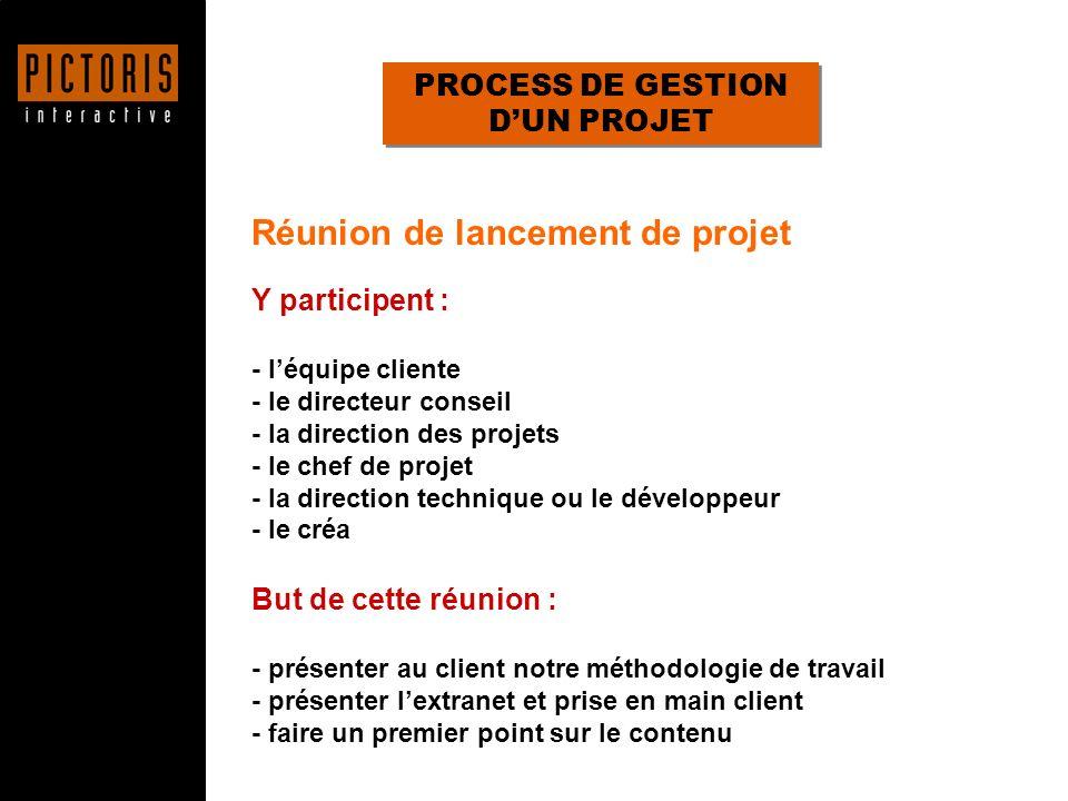 PROCESS DE GESTION DUN PROJET Réunion de lancement de projet Y participent : - léquipe cliente - le directeur conseil - la direction des projets - le