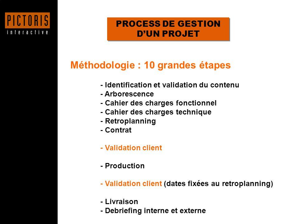 PROCESS DE GESTION DUN PROJET Méthodologie : 10 grandes étapes - Identification et validation du contenu - Arborescence - Cahier des charges fonctionn