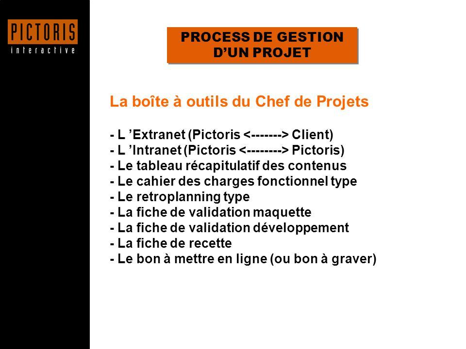 PROCESS DE GESTION DUN PROJET La boîte à outils du Chef de Projets - L Extranet (Pictoris Client) - L Intranet (Pictoris Pictoris) - Le tableau récapi
