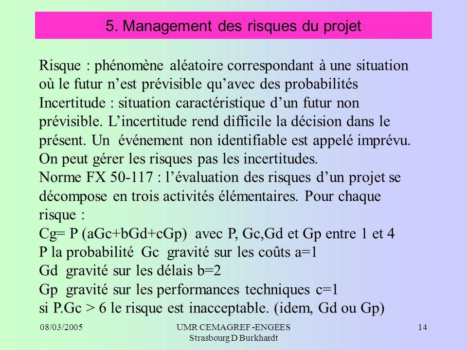 08/03/2005UMR CEMAGREF -ENGEES Strasbourg D Burkhardt 15 II les méthodes 1.