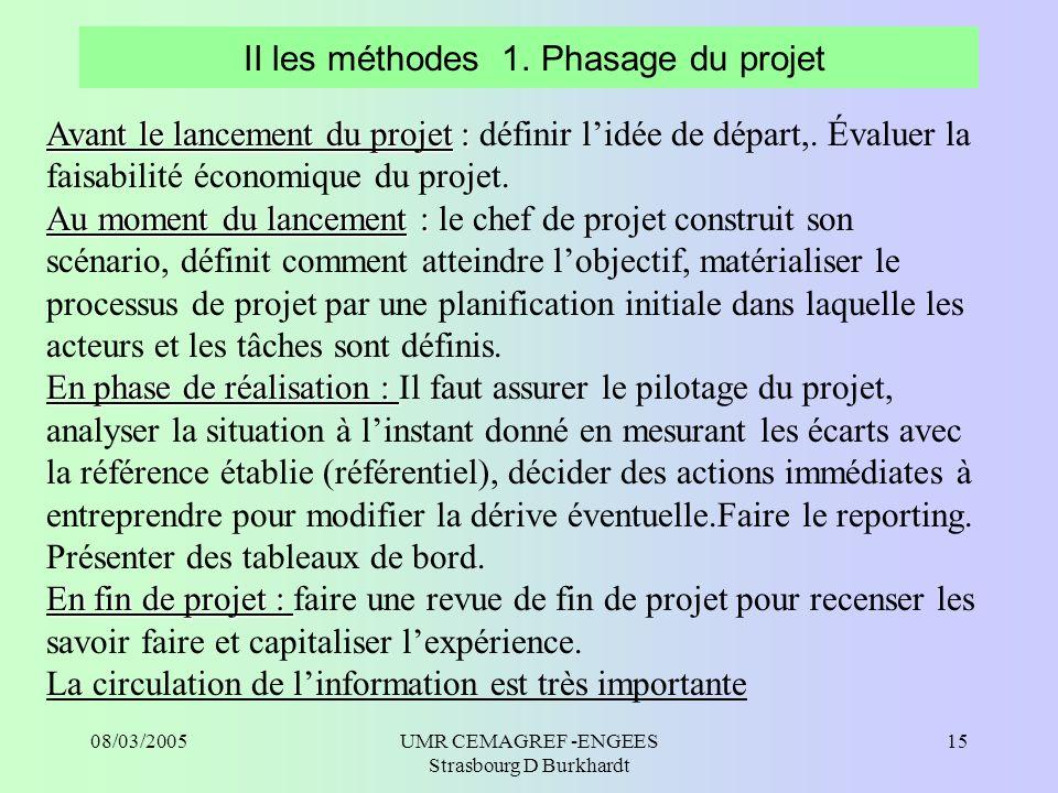 08/03/2005UMR CEMAGREF -ENGEES Strasbourg D Burkhardt 16 II les méthodes 2.