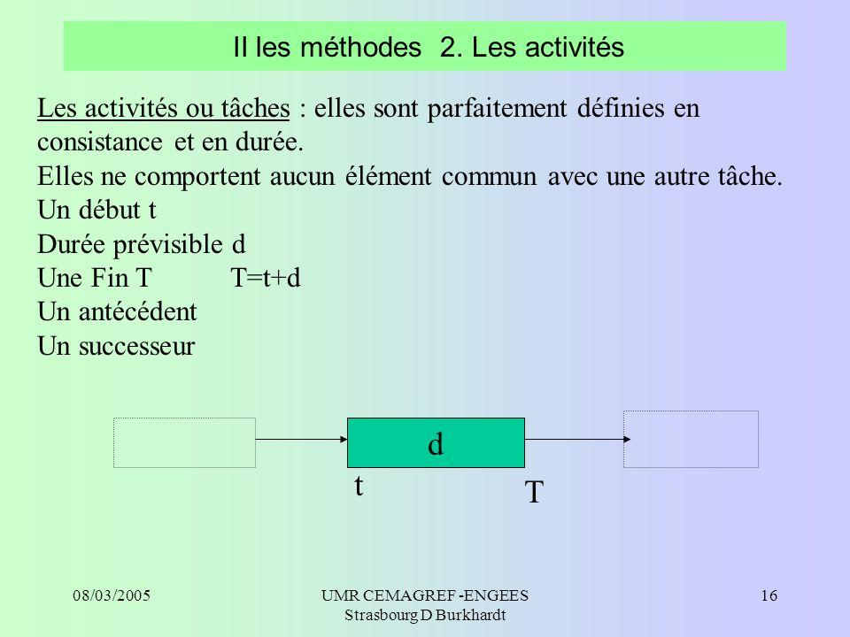 08/03/2005UMR CEMAGREF -ENGEES Strasbourg D Burkhardt 17 II les méthodes 3.