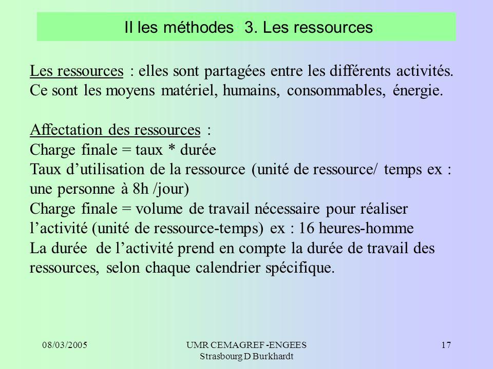 08/03/2005UMR CEMAGREF -ENGEES Strasbourg D Burkhardt 18 II les méthodes 4.