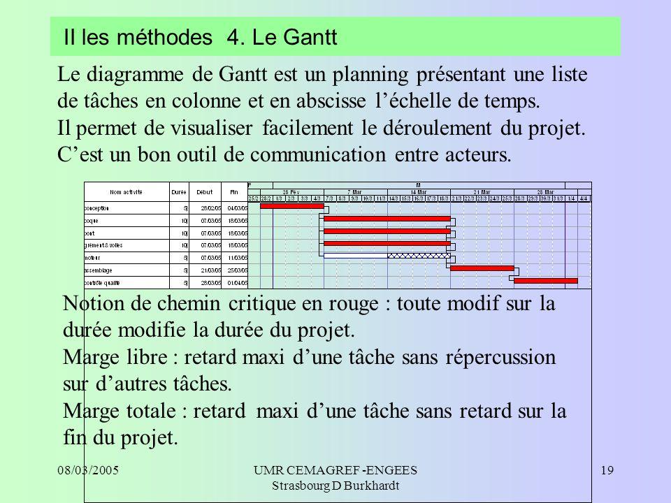 08/03/2005UMR CEMAGREF -ENGEES Strasbourg D Burkhardt 19 II les méthodes 4.