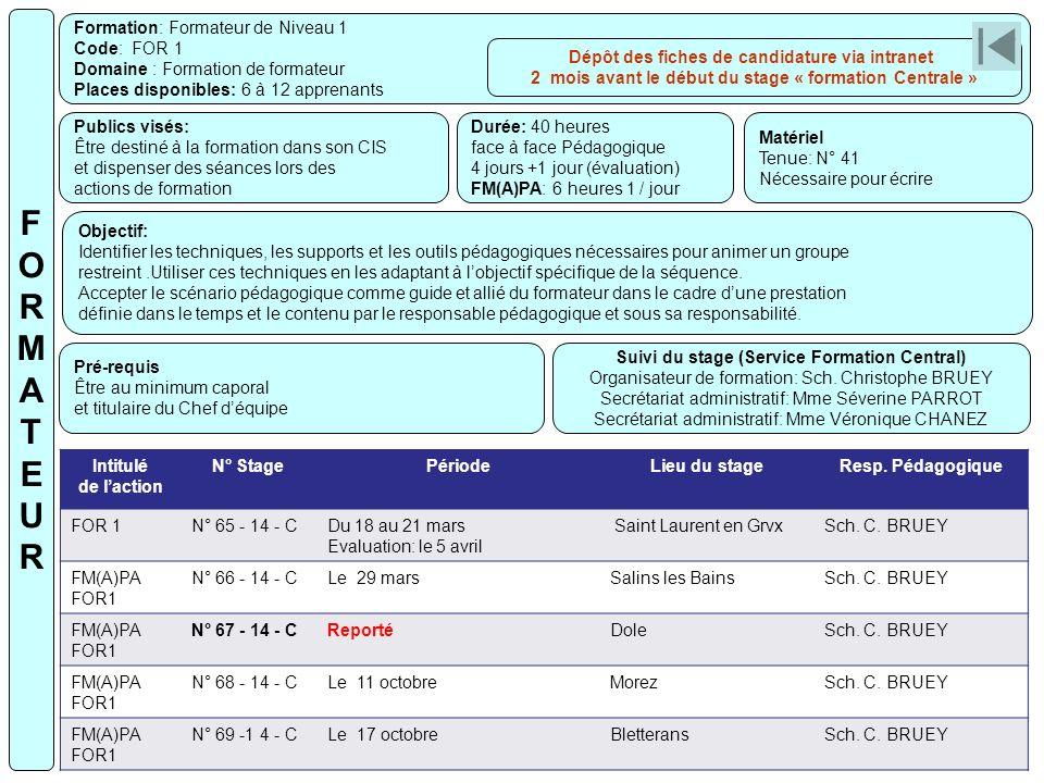 Formation: Formateur de Niveau 1 Code: FOR 1 Domaine : Formation de formateur Places disponibles: 6 à 12 apprenants Publics visés: Être destiné à la f