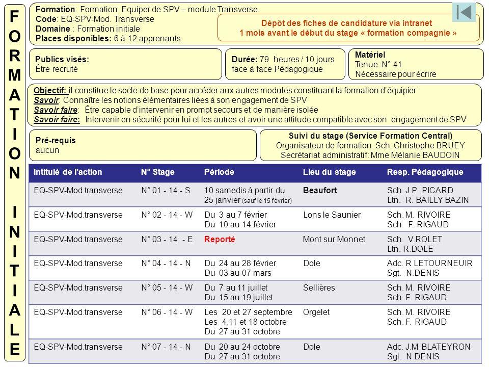 Formation: Formation Equiper de SPV – module Transverse Code: EQ-SPV-Mod. Transverse Domaine : Formation initiale Places disponibles: 6 à 12 apprenant