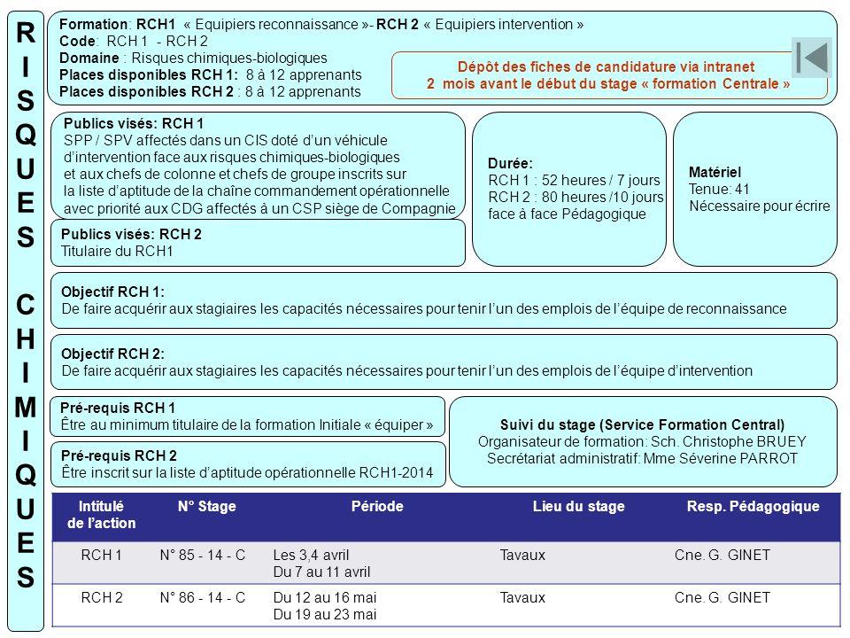 Formation: RCH1 « Equipiers reconnaissance »- RCH 2 « Equipiers intervention » Code: RCH 1 - RCH 2 Domaine : Risques chimiques-biologiques Places disp