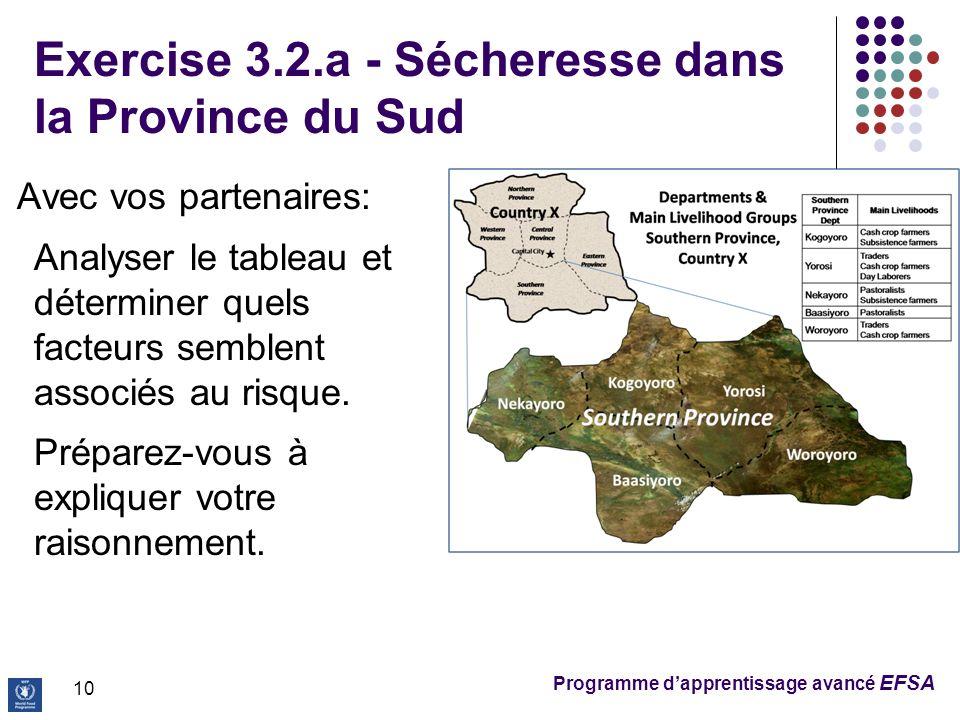 Programme dapprentissage avancé EFSA Exercise 3.2.a - Sécheresse dans la Province du Sud Avec vos partenaires: Analyser le tableau et déterminer quels