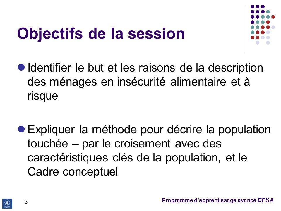 Programme dapprentissage avancé EFSA Objectifs de la session Identifier le but et les raisons de la description des ménages en insécurité alimentaire