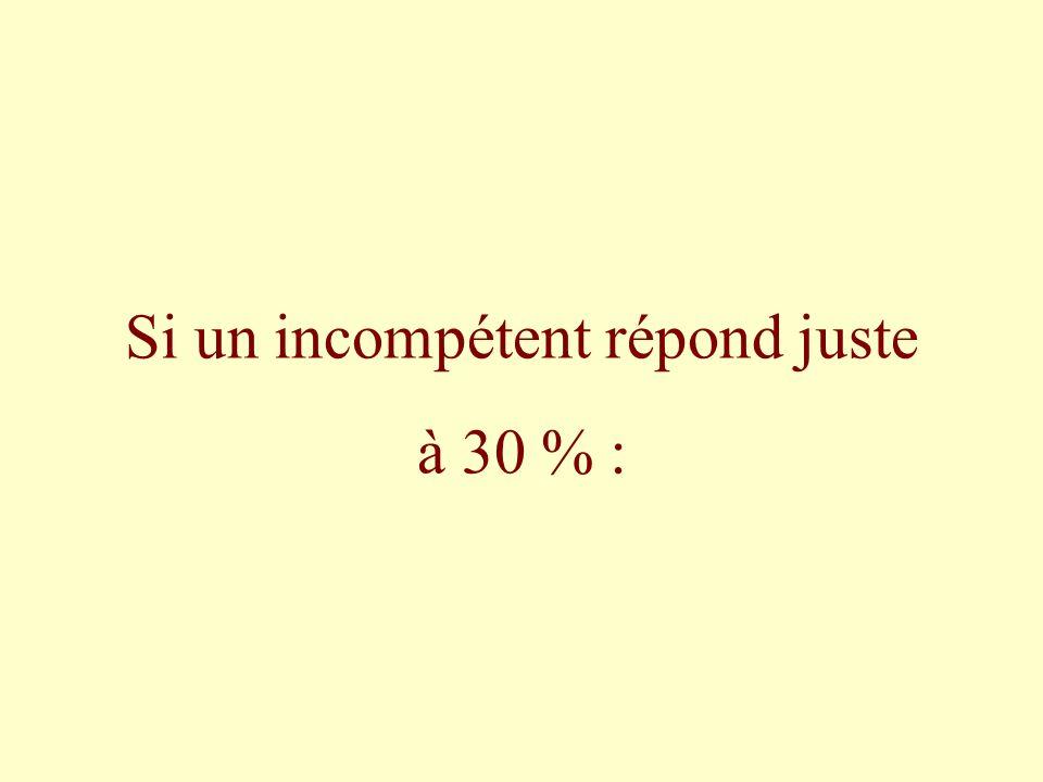 Si un incompétent répond juste à 30 % :
