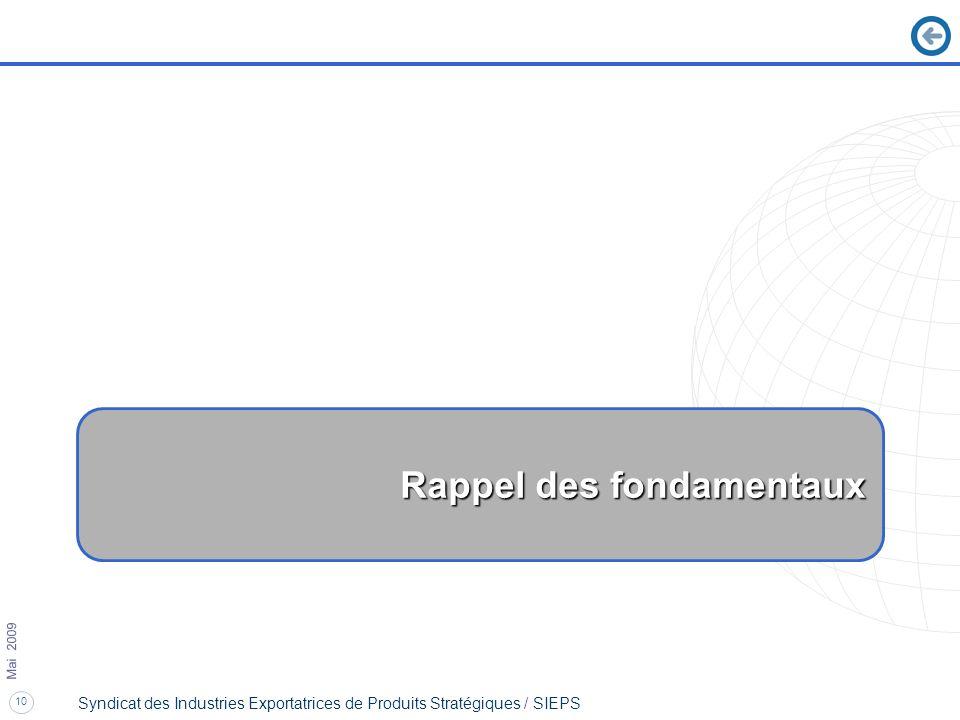 10 Mai 2009 Syndicat des Industries Exportatrices de Produits Stratégiques / SIEPS Rappel des fondamentaux