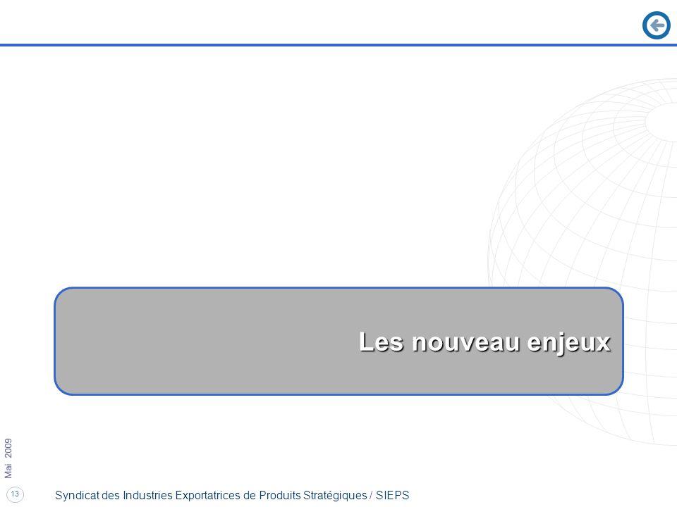 13 Mai 2009 Syndicat des Industries Exportatrices de Produits Stratégiques / SIEPS Les nouveau enjeux