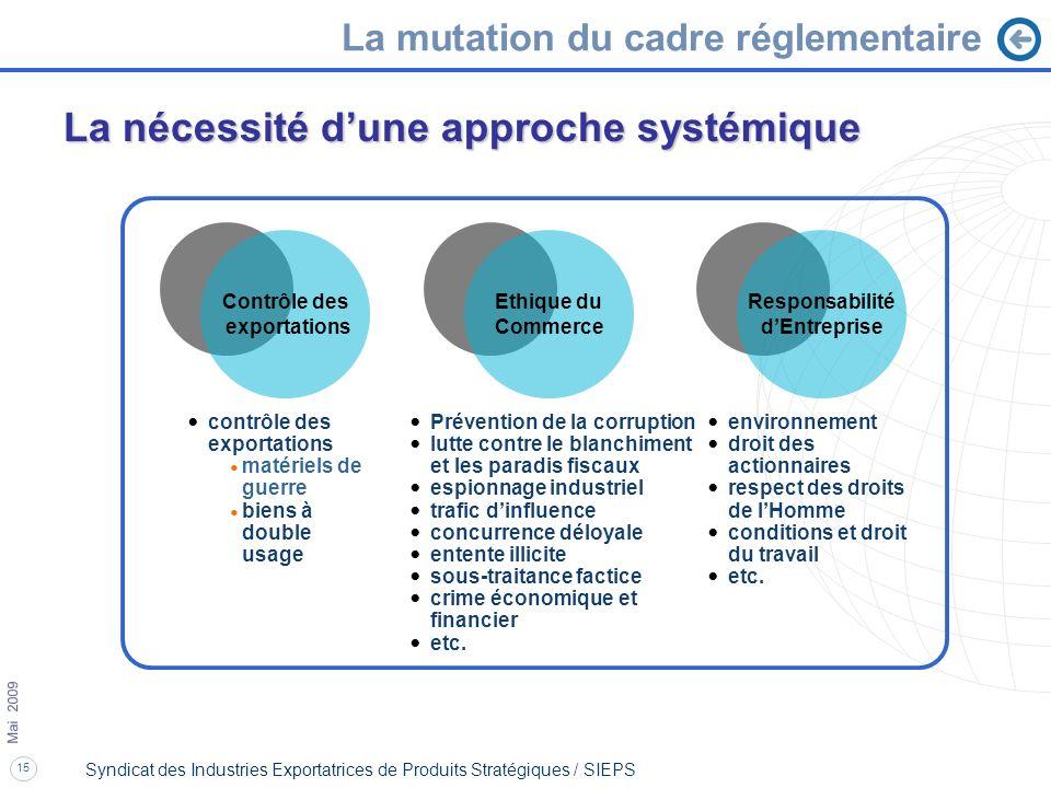 15 Mai 2009 Syndicat des Industries Exportatrices de Produits Stratégiques / SIEPS La nécessité dune approche systémique La mutation du cadre réglemen