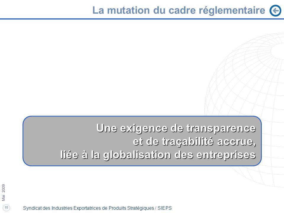 16 Mai 2009 Syndicat des Industries Exportatrices de Produits Stratégiques / SIEPS Une exigence de transparence et de traçabilité accrue, liée à la gl