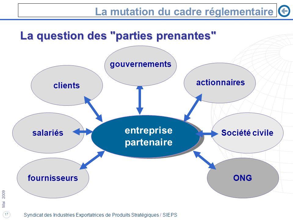 17 Mai 2009 Syndicat des Industries Exportatrices de Produits Stratégiques / SIEPS La mutation du cadre réglementaire La question des