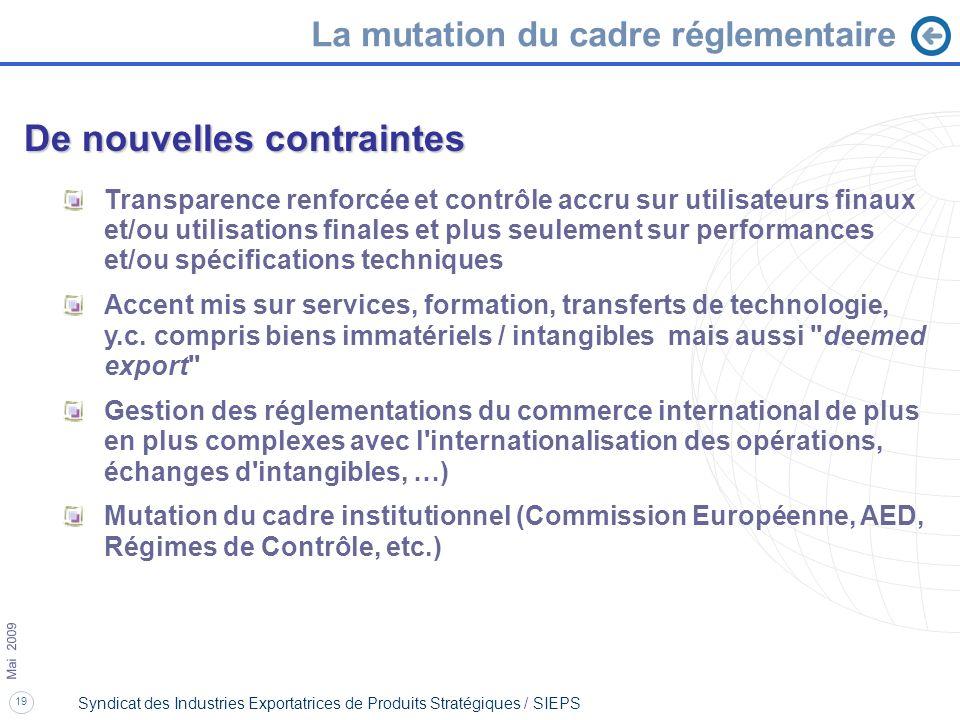19 Mai 2009 Syndicat des Industries Exportatrices de Produits Stratégiques / SIEPS De nouvelles contraintes Transparence renforcée et contrôle accru s