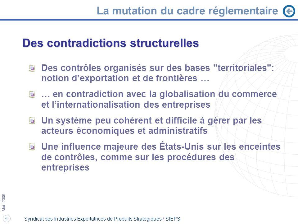 20 Mai 2009 Syndicat des Industries Exportatrices de Produits Stratégiques / SIEPS Des contradictions structurelles Des contrôles organisés sur des ba
