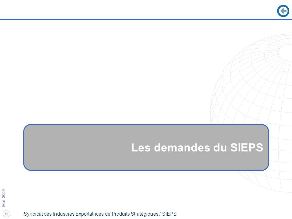 25 Mai 2009 Syndicat des Industries Exportatrices de Produits Stratégiques / SIEPS Les demandes du SIEPS