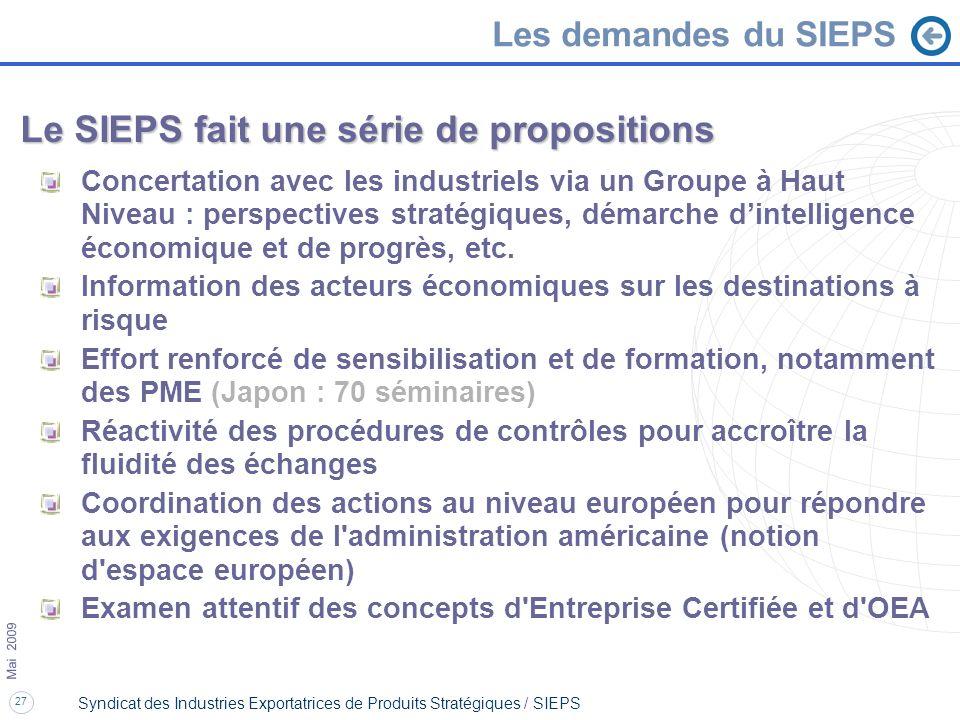 27 Mai 2009 Syndicat des Industries Exportatrices de Produits Stratégiques / SIEPS Le SIEPS fait une série de propositions Concertation avec les indus