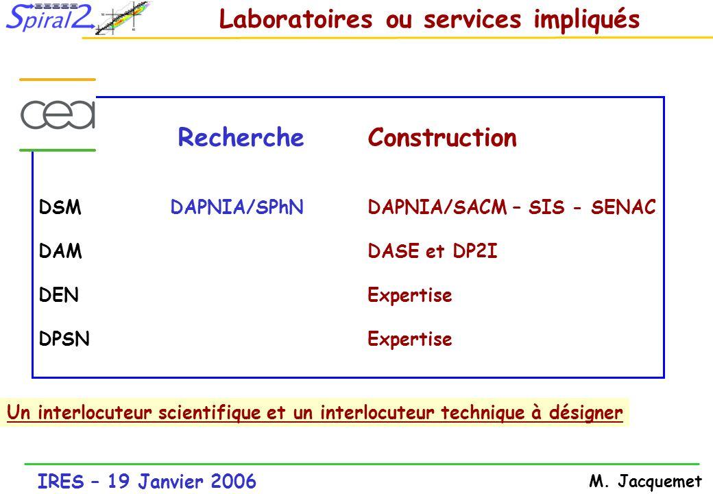 IRES – 19 Janvier 2006 M. Jacquemet Laboratoires ou services impliqués Recherche Construction DSM DAPNIA/SPhNDAPNIA/SACM – SIS - SENAC DAMDASE et DP2I