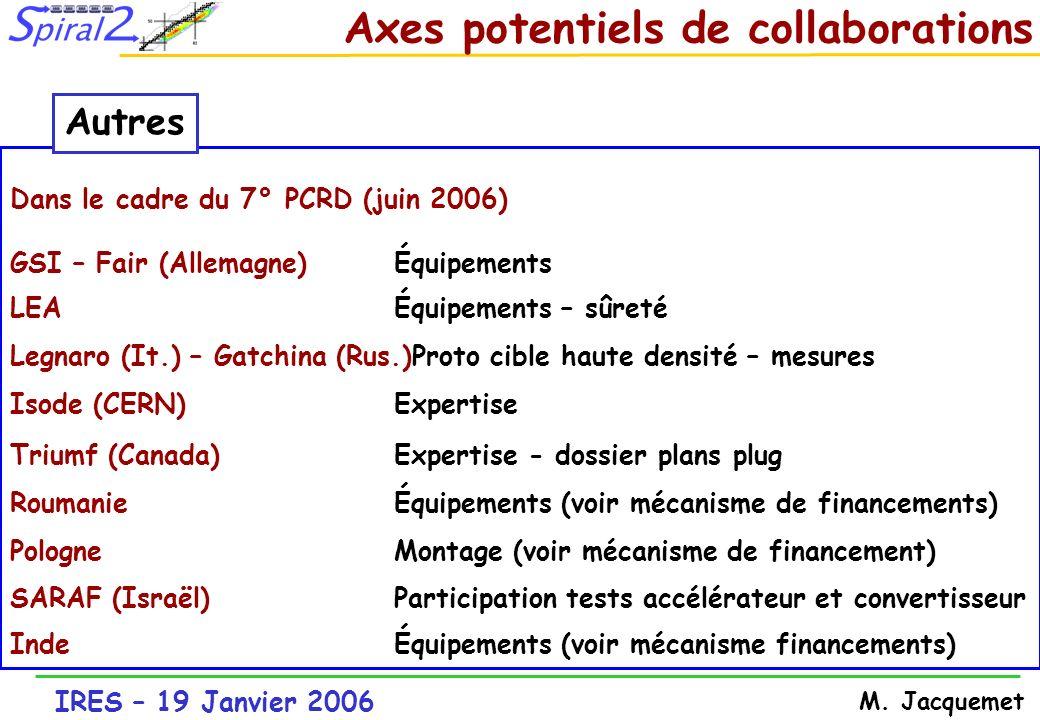 IRES – 19 Janvier 2006 M. Jacquemet Dans le cadre du 7° PCRD (juin 2006) GSI – Fair (Allemagne)Équipements LEA Équipements – sûreté Legnaro (It.) – Ga
