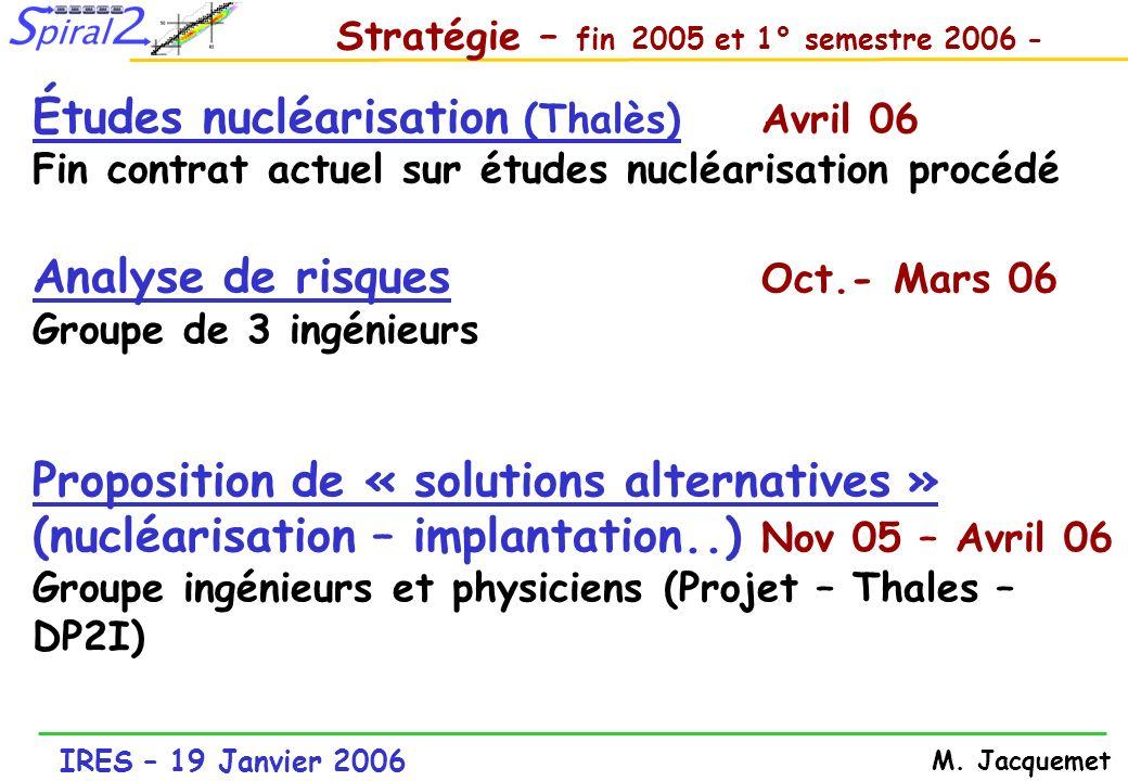 IRES – 19 Janvier 2006 M. Jacquemet Stratégie – fin 2005 et 1° semestre 2006 - Études nucléarisation (Thalès)Avril 06 Fin contrat actuel sur études nu