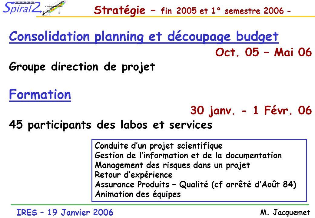 IRES – 19 Janvier 2006 M. Jacquemet Stratégie – fin 2005 et 1° semestre 2006 - Consolidation planning et découpage budget Oct. 05 – Mai 06 Groupe dire
