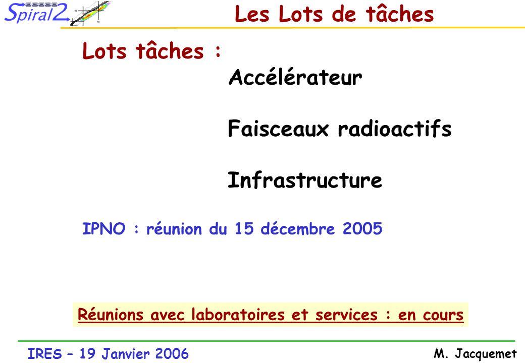IRES – 19 Janvier 2006 M. Jacquemet Les Lots de tâches Lots tâches : Accélérateur Faisceaux radioactifs Infrastructure IPNO : réunion du 15 décembre 2