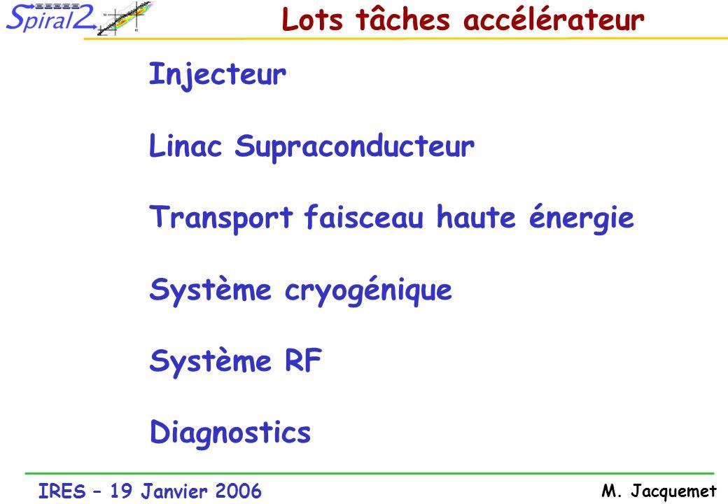 IRES – 19 Janvier 2006 M. Jacquemet Lots tâches accélérateur Injecteur Linac Supraconducteur Transport faisceau haute énergie Système cryogénique Syst