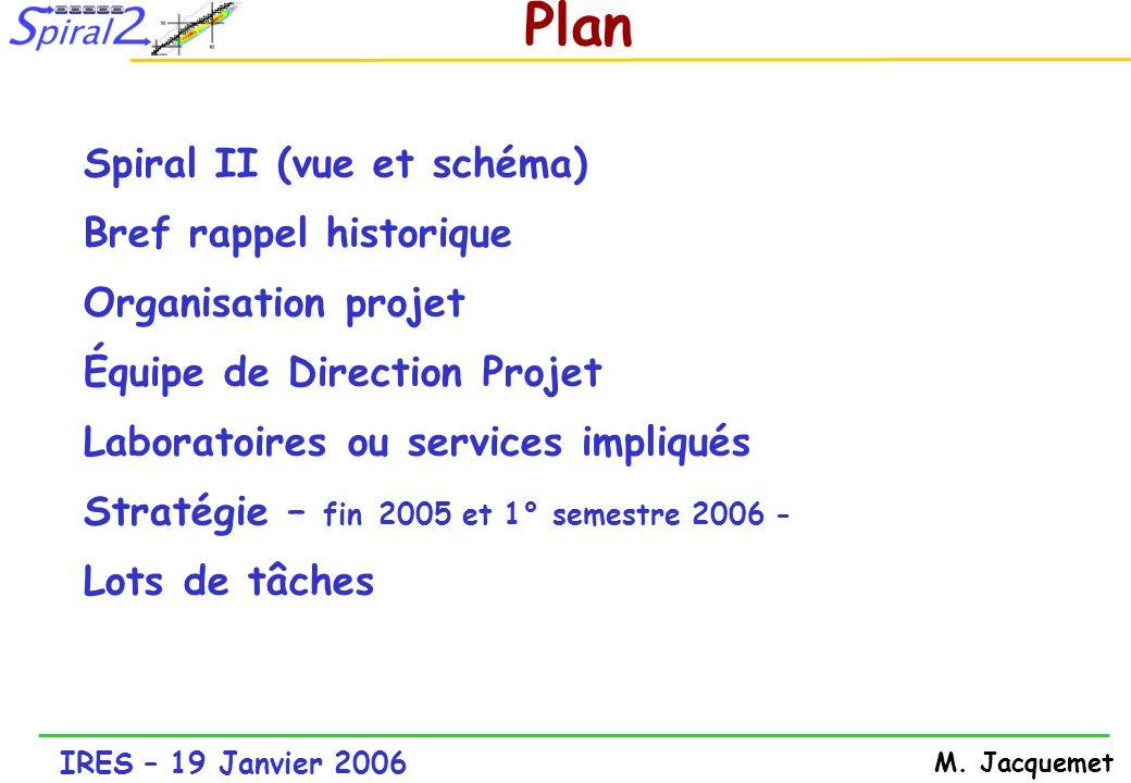 IRES – 19 Janvier 2006 M. Jacquemet Spiral II (vue et schéma) Bref rappel historique Organisation projet Équipe de Direction Projet Laboratoires ou se