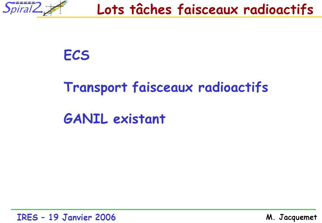 IRES – 19 Janvier 2006 M. Jacquemet ECS Transport faisceaux radioactifs GANIL existant Lots tâches faisceaux radioactifs