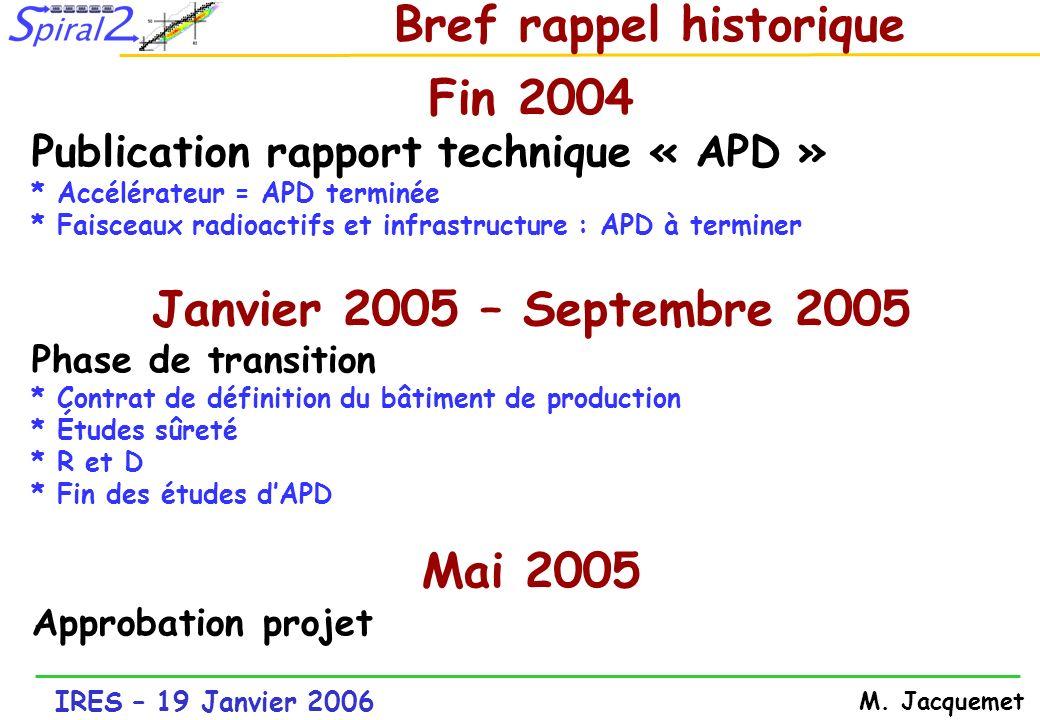 IRES – 19 Janvier 2006 M. Jacquemet Bref rappel historique Fin 2004 Publication rapport technique « APD » * Accélérateur = APD terminée * Faisceaux ra