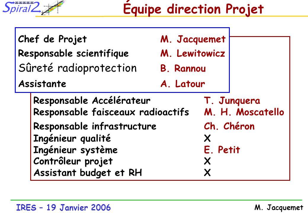 IRES – 19 Janvier 2006 M. Jacquemet Responsable AccélérateurT. Junquera Responsable faisceaux radioactifsM. H. Moscatello Responsable infrastructure C