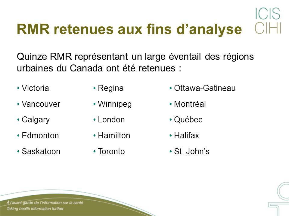 RMR retenues aux fins danalyse Quinze RMR représentant un large éventail des régions urbaines du Canada ont été retenues : Victoria Regina Ottawa-Gatineau Vancouver Winnipeg Montréal Calgary London Québec Edmonton Hamilton Halifax Saskatoon Toronto St.