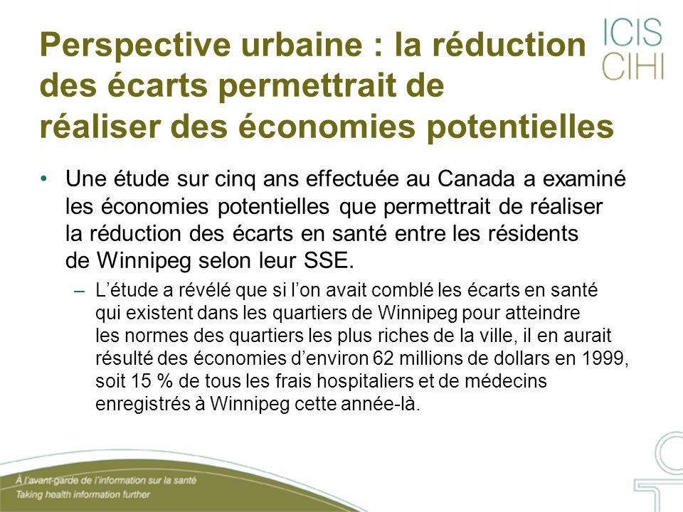 Perspective urbaine : la réduction des écarts permettrait de réaliser des économies potentielles Une étude sur cinq ans effectuée au Canada a examiné les économies potentielles que permettrait de réaliser la réduction des écarts en santé entre les résidents de Winnipeg selon leur SSE.
