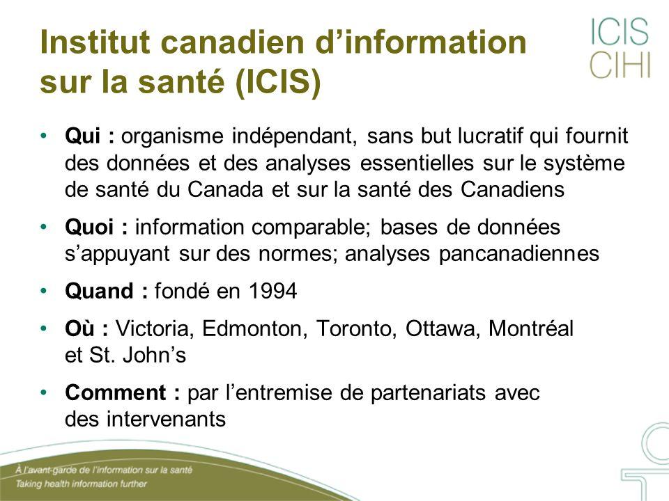 Institut canadien dinformation sur la santé (ICIS) Qui : organisme indépendant, sans but lucratif qui fournit des données et des analyses essentielles