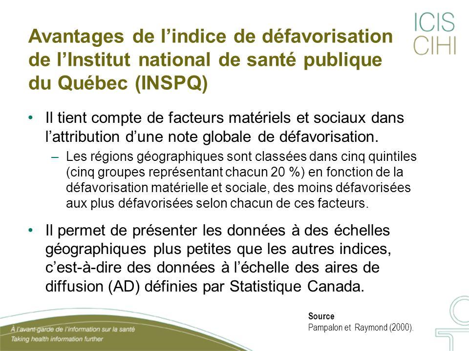 Avantages de lindice de défavorisation de lInstitut national de santé publique du Québec (INSPQ) Il tient compte de facteurs matériels et sociaux dans lattribution dune note globale de défavorisation.
