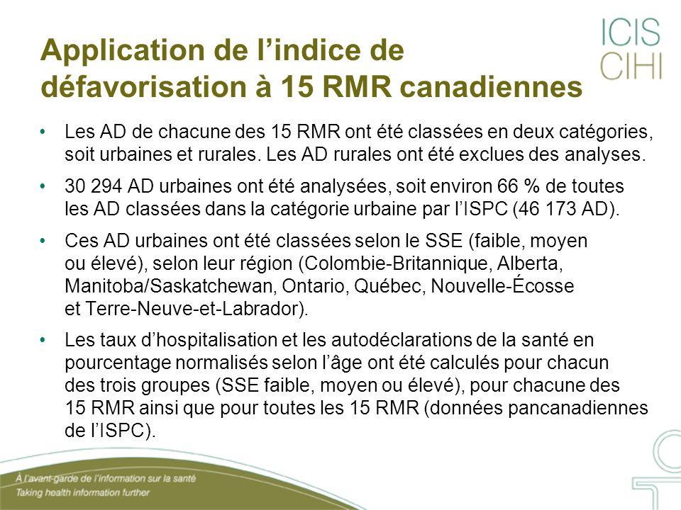 Application de lindice de défavorisation à 15 RMR canadiennes Les AD de chacune des 15 RMR ont été classées en deux catégories, soit urbaines et rural