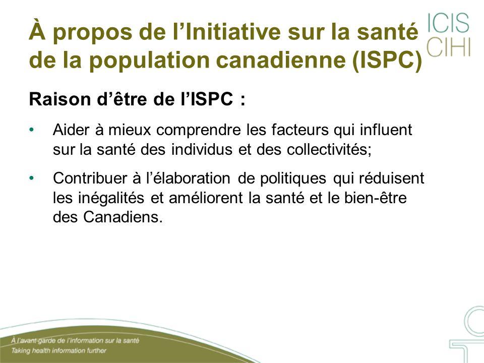 À propos de lInitiative sur la santé de la population canadienne (ISPC) Raison dêtre de lISPC : Aider à mieux comprendre les facteurs qui influent sur la santé des individus et des collectivités; Contribuer à lélaboration de politiques qui réduisent les inégalités et améliorent la santé et le bien-être des Canadiens.