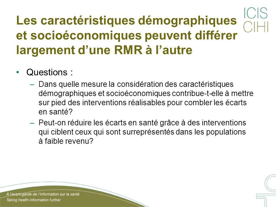 Les caractéristiques démographiques et socioéconomiques peuvent différer largement dune RMR à lautre Questions : –Dans quelle mesure la considération