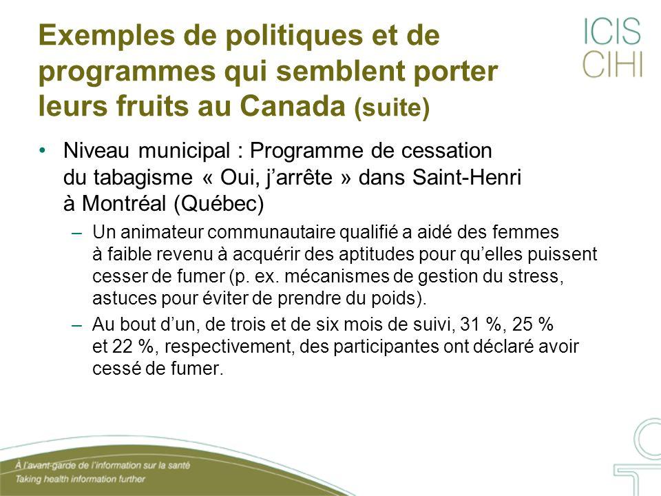 Exemples de politiques et de programmes qui semblent porter leurs fruits au Canada (suite) Niveau municipal : Programme de cessation du tabagisme « Ou