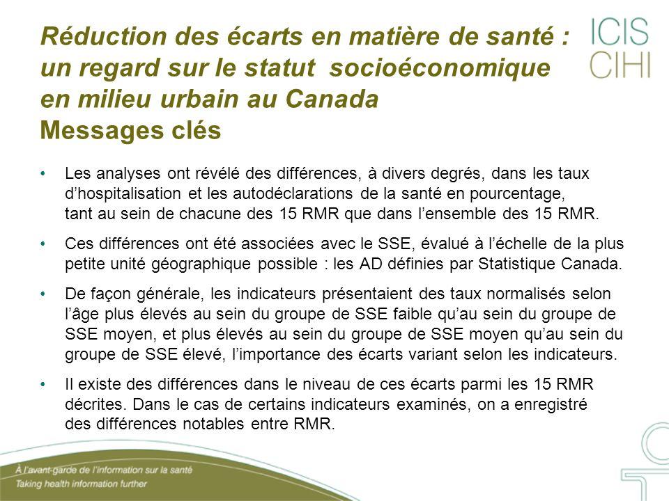 Réduction des écarts en matière de santé : un regard sur le statut socioéconomique en milieu urbain au Canada Messages clés Les analyses ont révélé de