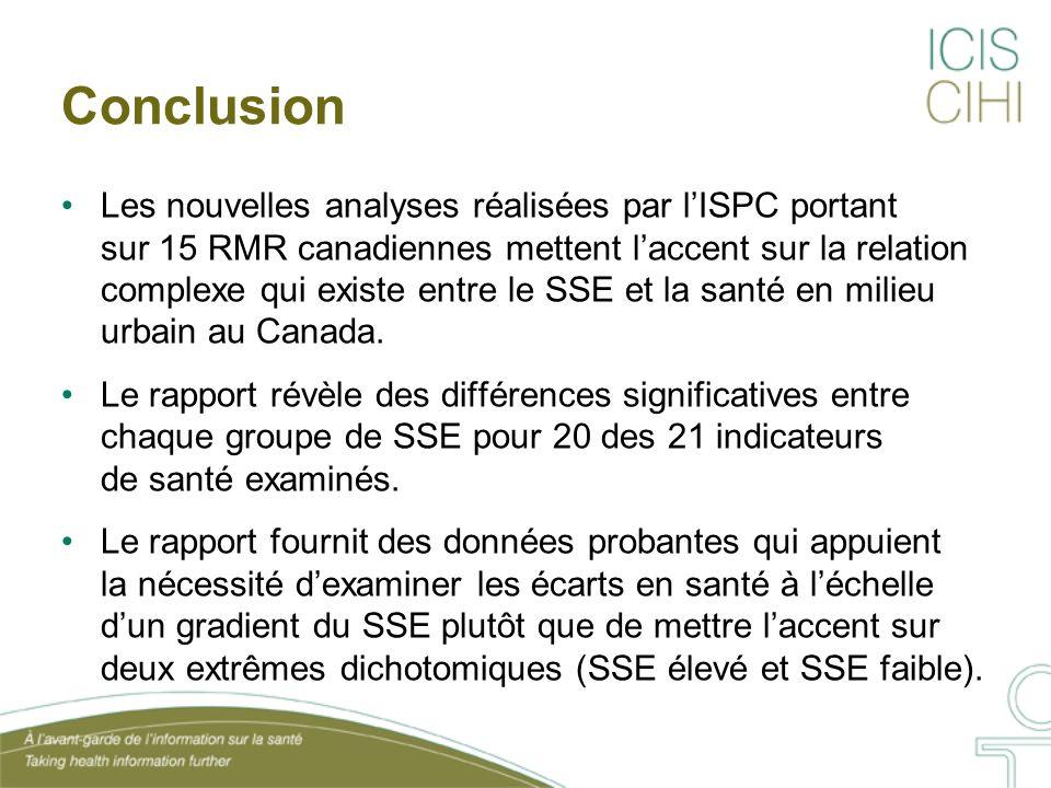 Conclusion Les nouvelles analyses réalisées par lISPC portant sur 15 RMR canadiennes mettent laccent sur la relation complexe qui existe entre le SSE