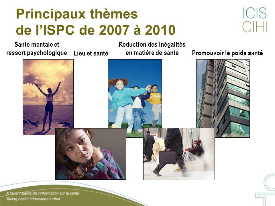 Promouvoir le poids santé Santé mentale et ressort psychologique Lieu et santé Réduction des inégalités en matière de santé Principaux thèmes de lISPC de 2007 à 2010