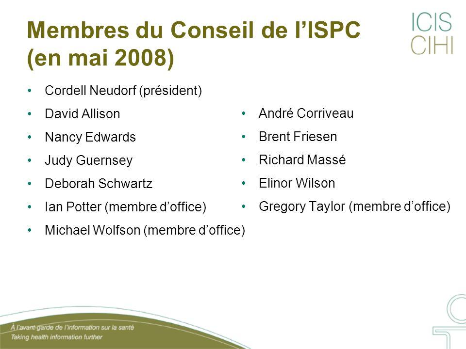 Membres du Conseil de lISPC (en mai 2008) Cordell Neudorf (président) David Allison Nancy Edwards Judy Guernsey Deborah Schwartz Ian Potter (membre do
