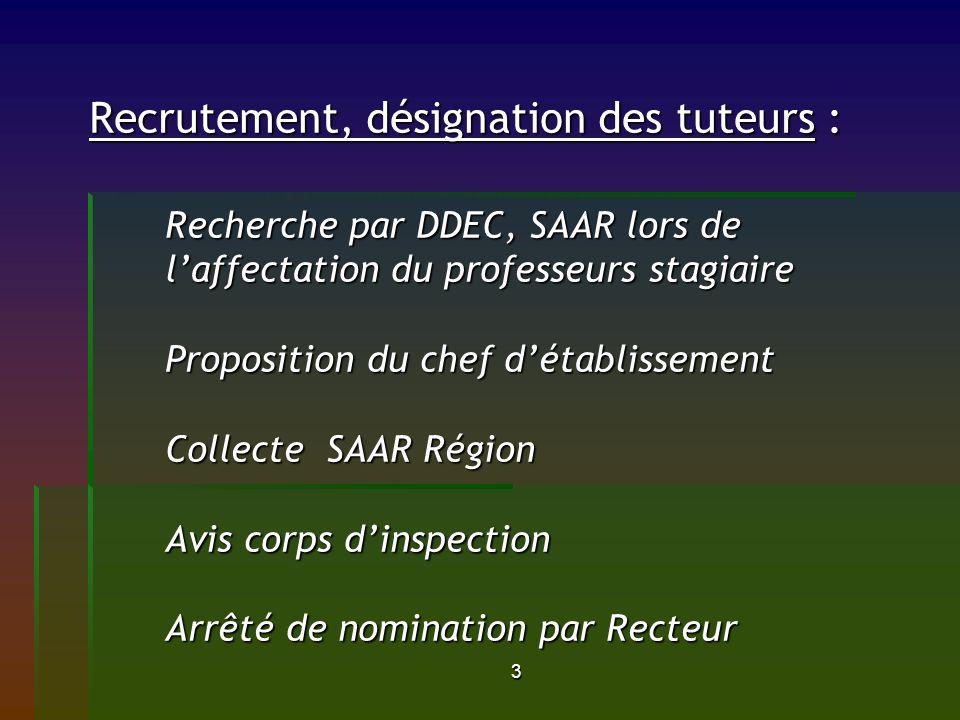 3 Recrutement, désignation des tuteurs : Recherche par DDEC, SAAR lors de laffectation du professeurs stagiaire Proposition du chef détablissement Col