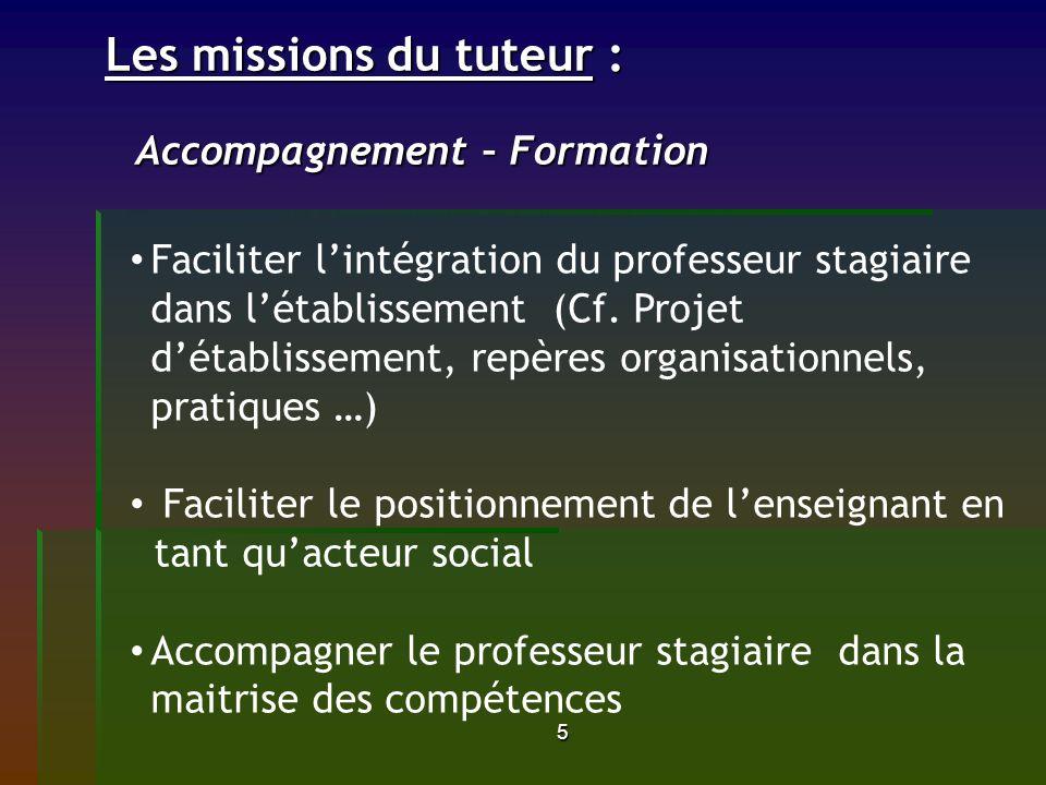 5 Les missions du tuteur : Accompagnement – Formation Les missions du tuteur : Accompagnement – Formation Faciliter lintégration du professeur stagiaire dans létablissement (Cf.