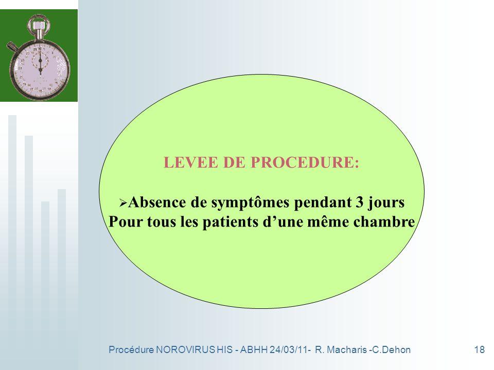 Procédure NOROVIRUS HIS - ABHH 24/03/11- R. Macharis -C.Dehon18 LEVEE DE PROCEDURE: Absence de symptômes pendant 3 jours Pour tous les patients dune m