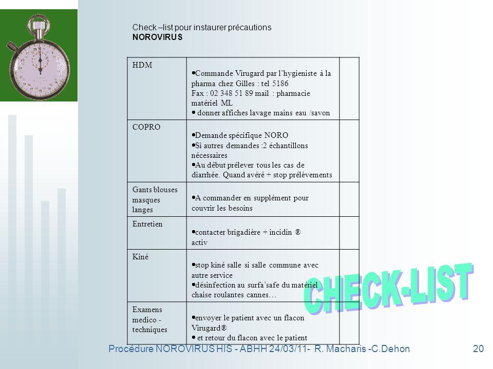 Procédure NOROVIRUS HIS - ABHH 24/03/11- R. Macharis -C.Dehon20 Check –list pour instaurer précautions NOROVIRUS HDM Commande Virugard par lhygieniste