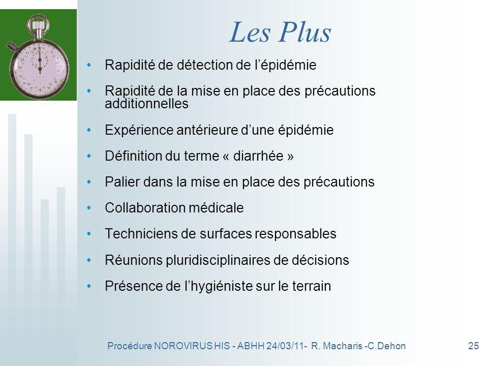 Procédure NOROVIRUS HIS - ABHH 24/03/11- R. Macharis -C.Dehon25 Les Plus Rapidité de détection de lépidémie Rapidité de la mise en place des précautio